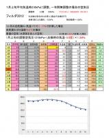 2012用_フィルダ.jpg