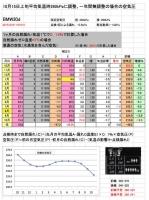 2016-10BMW空気圧予測2s.jpg
